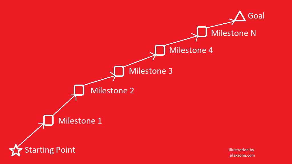 2017 half year target review jilaxzone.com breakdown target