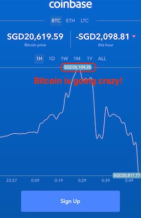 Bitcoin Price Soars jilaxzone.com #Bitcoin going crazy