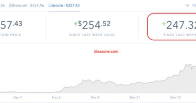 Litecoin the next big thing jilaxzone.com Coinbase Chart
