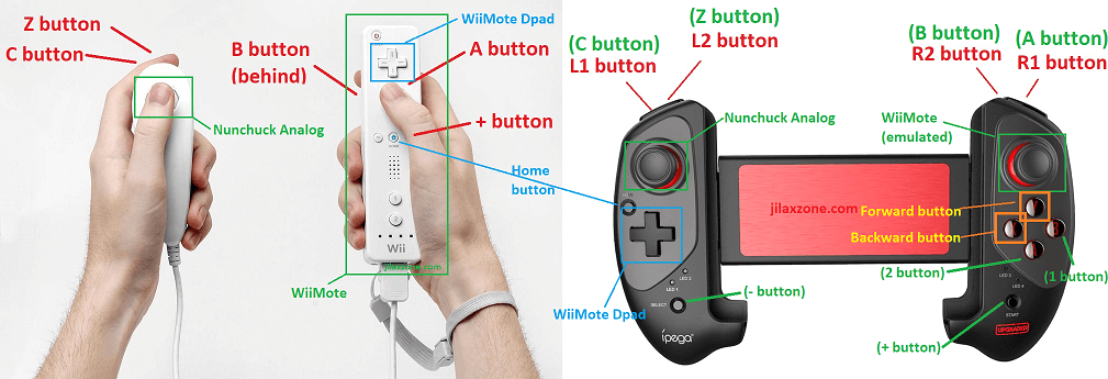 Nintendo Wii Legend of Zelda Skyward Sword controller setup jilaxzone.com 2