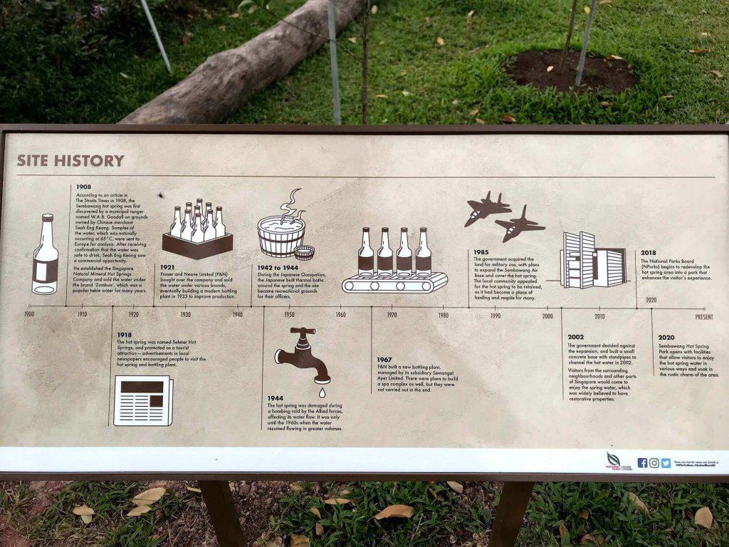 sembawang hot spring park jilaxzone.com site history
