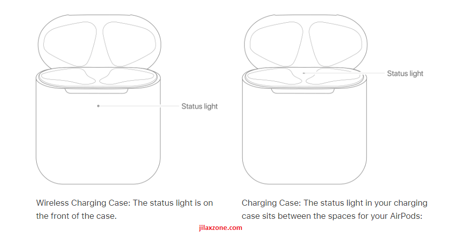 airpods wireless charging case vs normal charging case jilaxzone.com