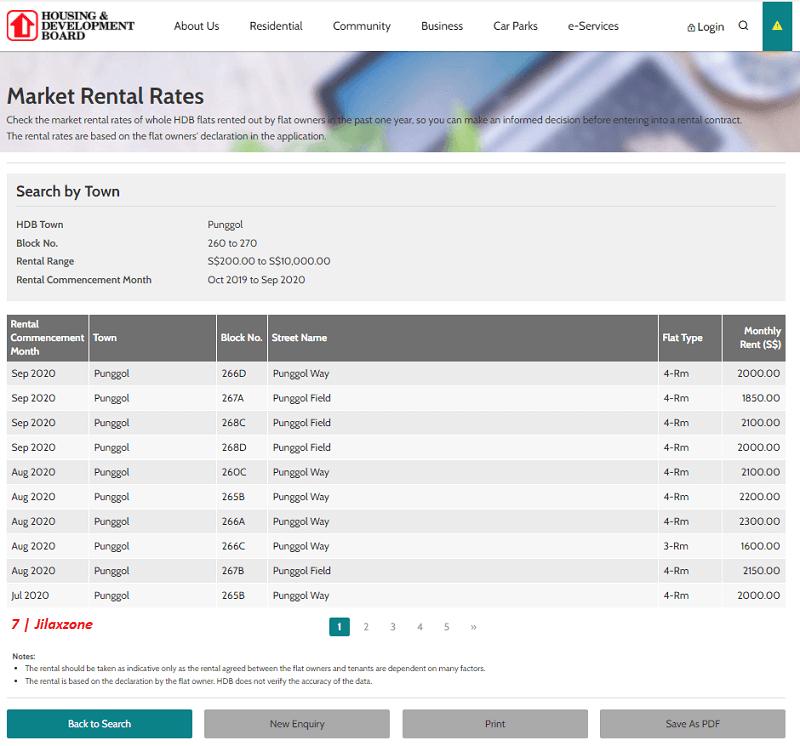 singapore hdb market rental price result jilaxzone.com