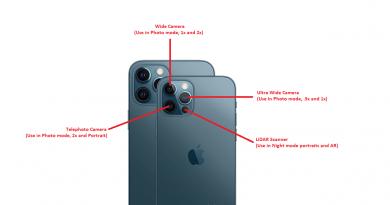 iphone 12 pro max 3 camera configuration jilaxzone.com