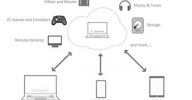 diy cloud service enable computer on the cloud jilaxzone.com